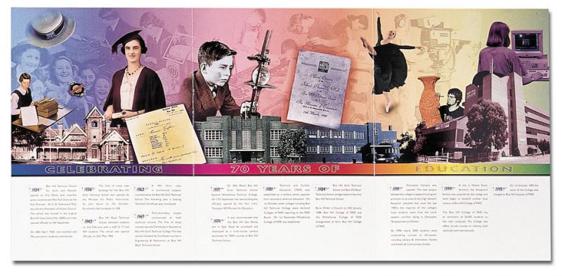 History brochure BHIT